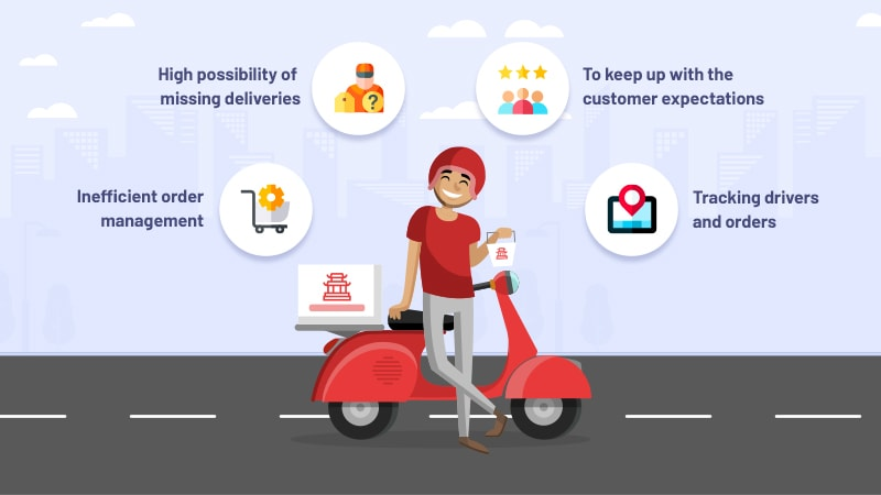 Order and Delivery Management with Zeo Route Planner